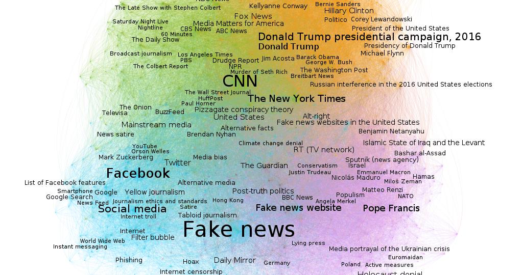 Fake_news_LR